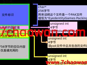 龙之谷-技术资料-第19讲PAK资源打包器