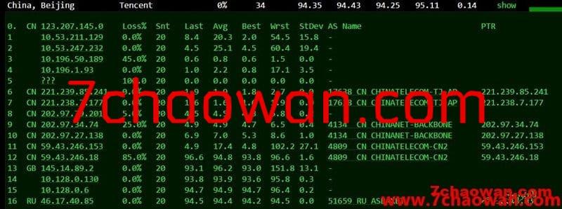justhost.ru:如何让200M不限量-11元/月的KVM vps速度起飞