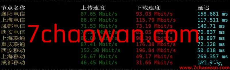 onevps:.6/512m内存/20gSSD/1Gbps不限流量/日本等7机房