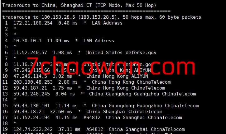 "dogyun:香港""阿里云""线路VPS,45元/月,三网直连带cn2,飞起来的速度!附上-VPS测评数据"