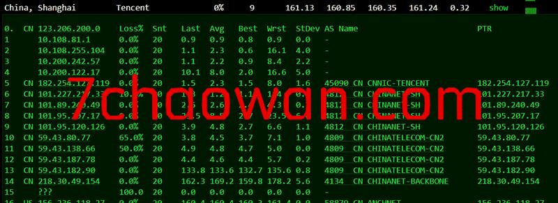 vpsyc:重新测评VPS效果,cn2 gia网络已提高至300Mbps,资源充足