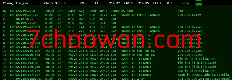 简单测评下locvps荷兰 cn2 gia线路的VPS,去程除移动外都是cn2,回程三网强制cn2 gia