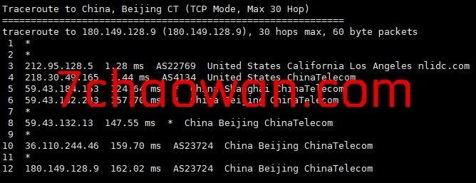 #商家投稿#逸云美国CN2 GIA 高防vps ,单机DDos防御200G,1.5T集群。测评